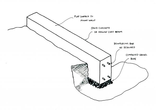 concrete perimeter beam