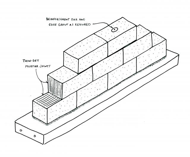 autoclaved aerated concrete block foundation