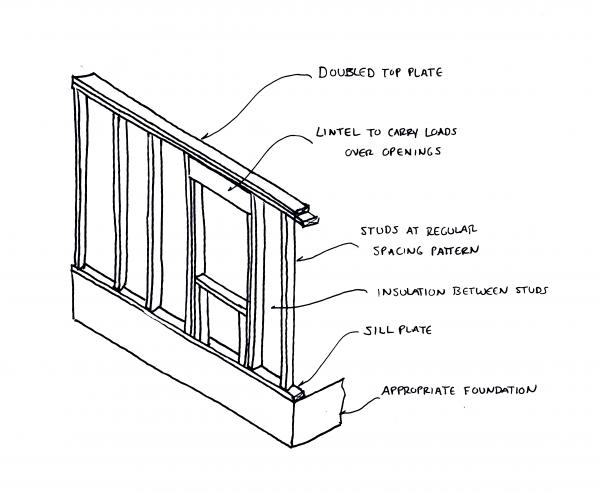single frame wall