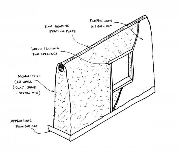 cob wall diagram