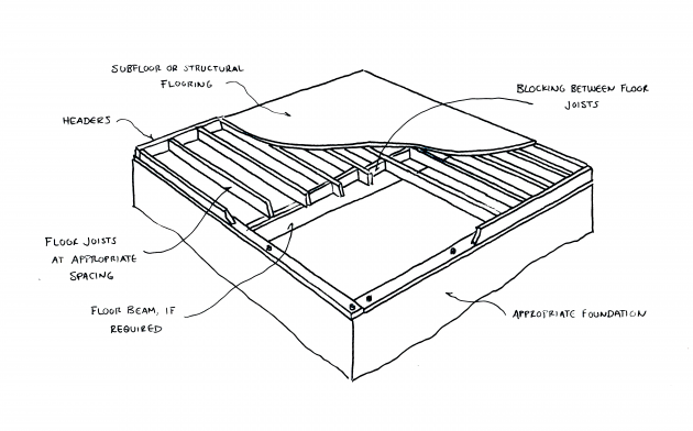 wood framed floor diagram