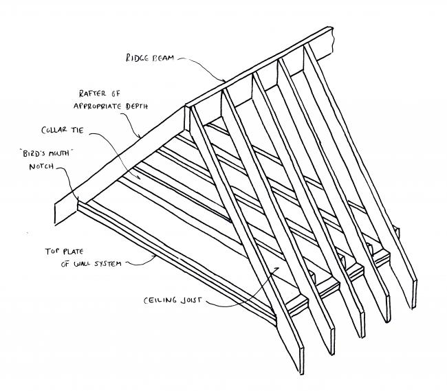 wood framed roof diagram