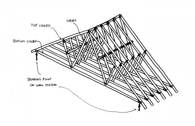 truss roof diagram