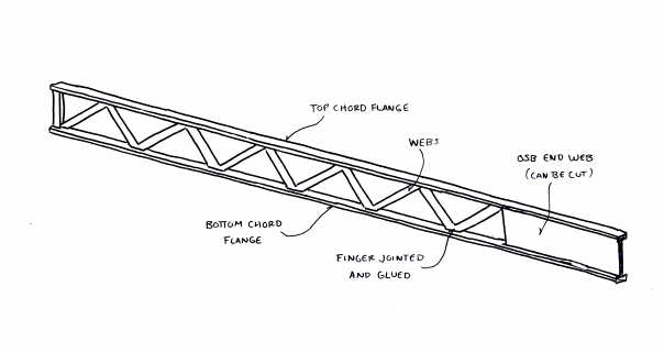finger jointed wood truss diagram