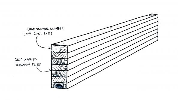 glulam beam diagram