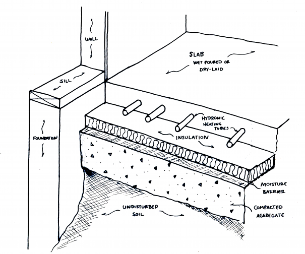 slab floor diagram