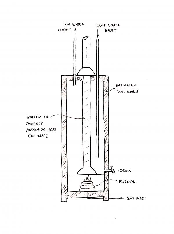 tank heater diagram