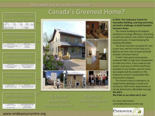 Performance statistics for Canada's Greenest Home